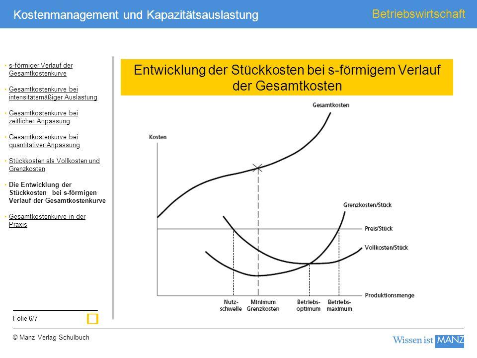 © Manz Verlag Schulbuch Betriebswirtschaft Folie 6/7 Kostenmanagement und Kapazitätsauslastung Entwicklung der Stückkosten bei s-förmigem Verlauf der