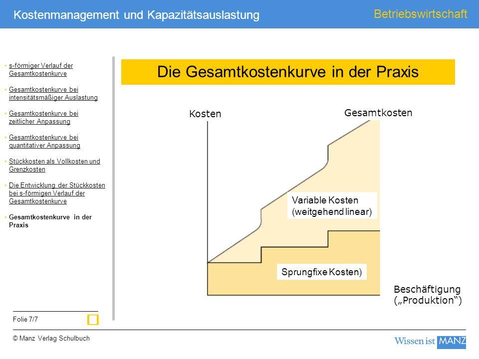 © Manz Verlag Schulbuch Betriebswirtschaft Folie 7/7 Kostenmanagement und Kapazitätsauslastung Die Gesamtkostenkurve in der Praxis Variable Kosten (we