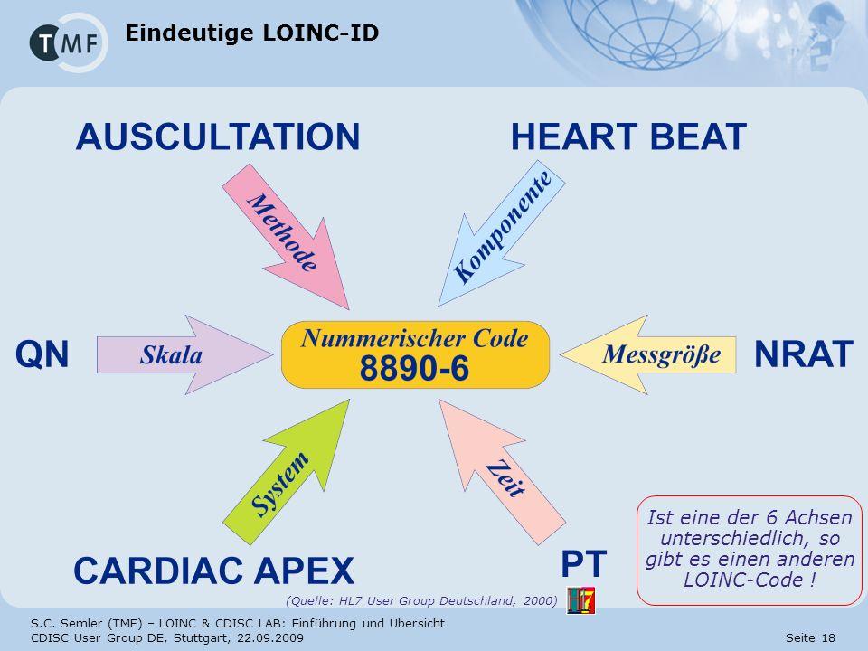 S.C. Semler (TMF) – LOINC & CDISC LAB: Einführung und Übersicht CDISC User Group DE, Stuttgart, 22.09.2009 Seite 18 Eindeutige LOINC-ID (Quelle: HL7 U