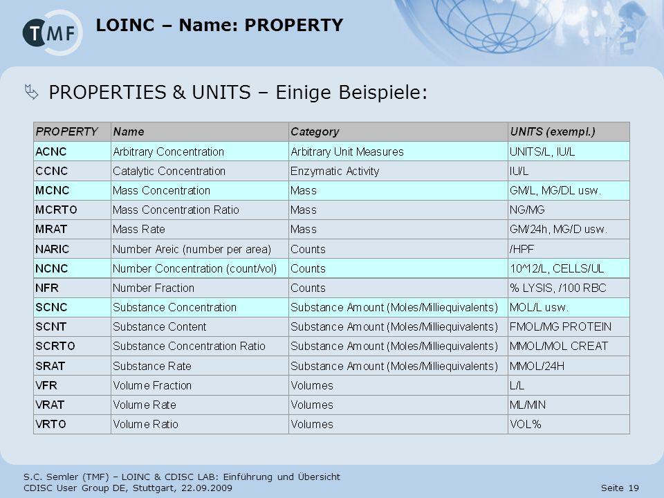 S.C. Semler (TMF) – LOINC & CDISC LAB: Einführung und Übersicht CDISC User Group DE, Stuttgart, 22.09.2009 Seite 19 LOINC – Name: PROPERTY PROPERTIES