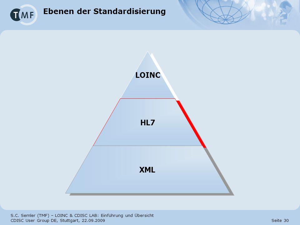 S.C. Semler (TMF) – LOINC & CDISC LAB: Einführung und Übersicht CDISC User Group DE, Stuttgart, 22.09.2009 Seite 30 Ebenen der Standardisierung LOINC