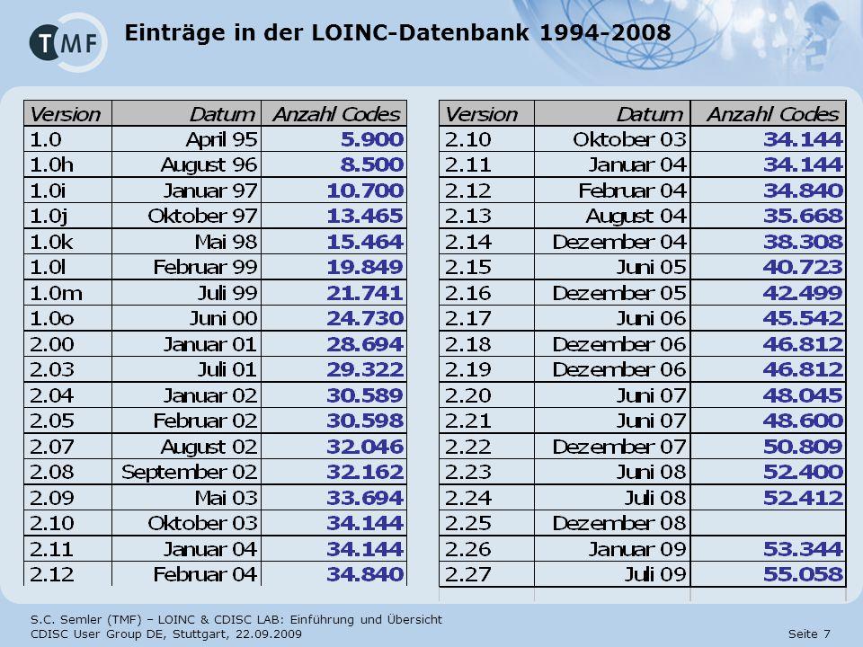 S.C. Semler (TMF) – LOINC & CDISC LAB: Einführung und Übersicht CDISC User Group DE, Stuttgart, 22.09.2009 Seite 7 Einträge in der LOINC-Datenbank 199