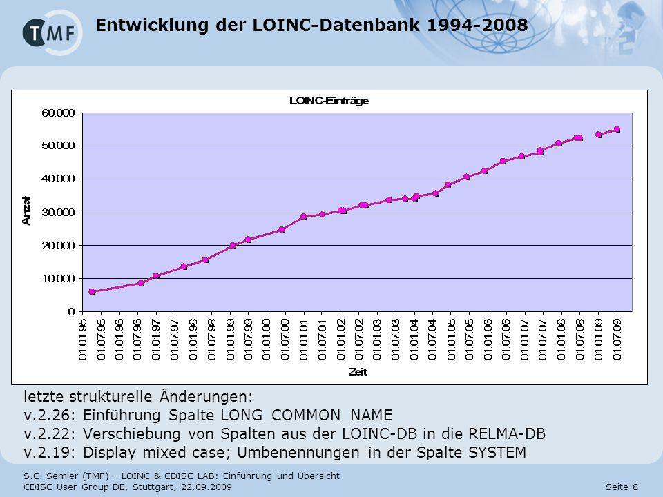 S.C. Semler (TMF) – LOINC & CDISC LAB: Einführung und Übersicht CDISC User Group DE, Stuttgart, 22.09.2009 Seite 8 Entwicklung der LOINC-Datenbank 199