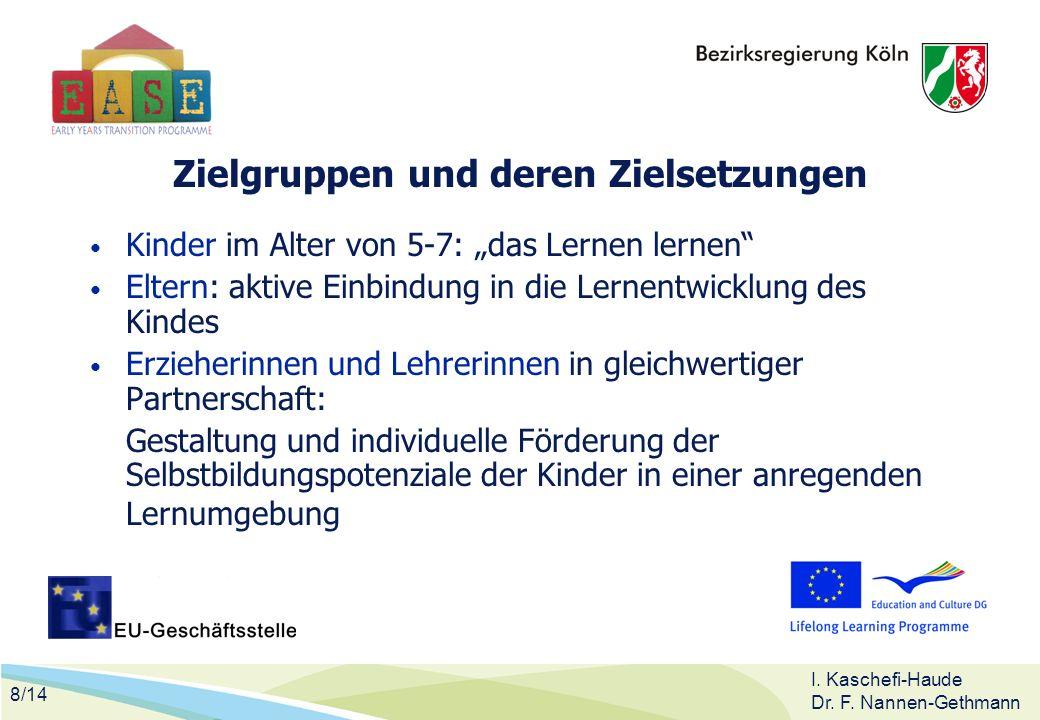 8/14 I. Kaschefi-Haude Dr. F. Nannen-Gethmann Zielgruppen und deren Zielsetzungen Kinder im Alter von 5-7: das Lernen lernen Eltern: aktive Einbindung