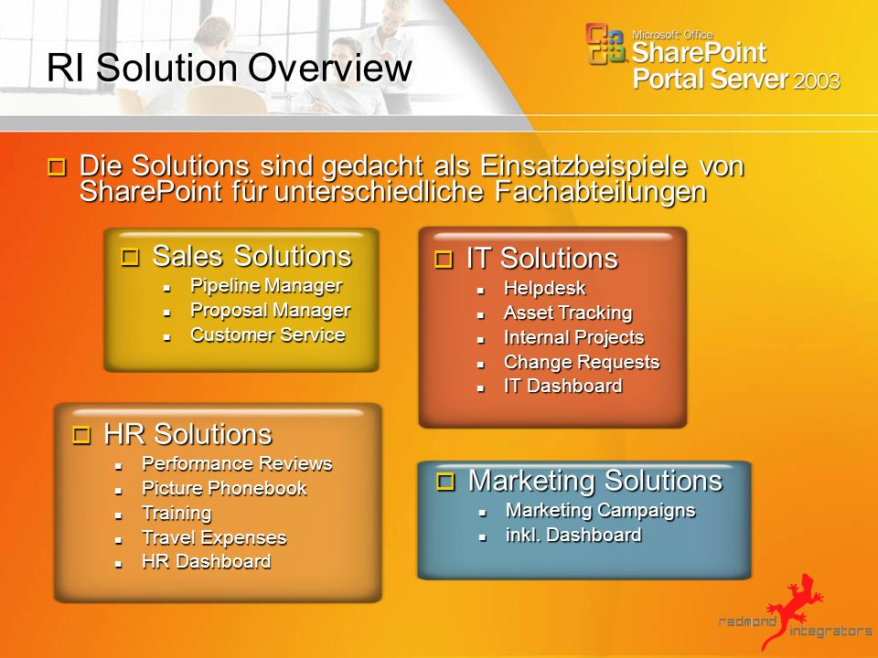 RI Solution Overview Sales Solutions Sales Solutions Pipeline Manager Pipeline Manager Proposal Manager Proposal Manager Customer Service Customer Ser