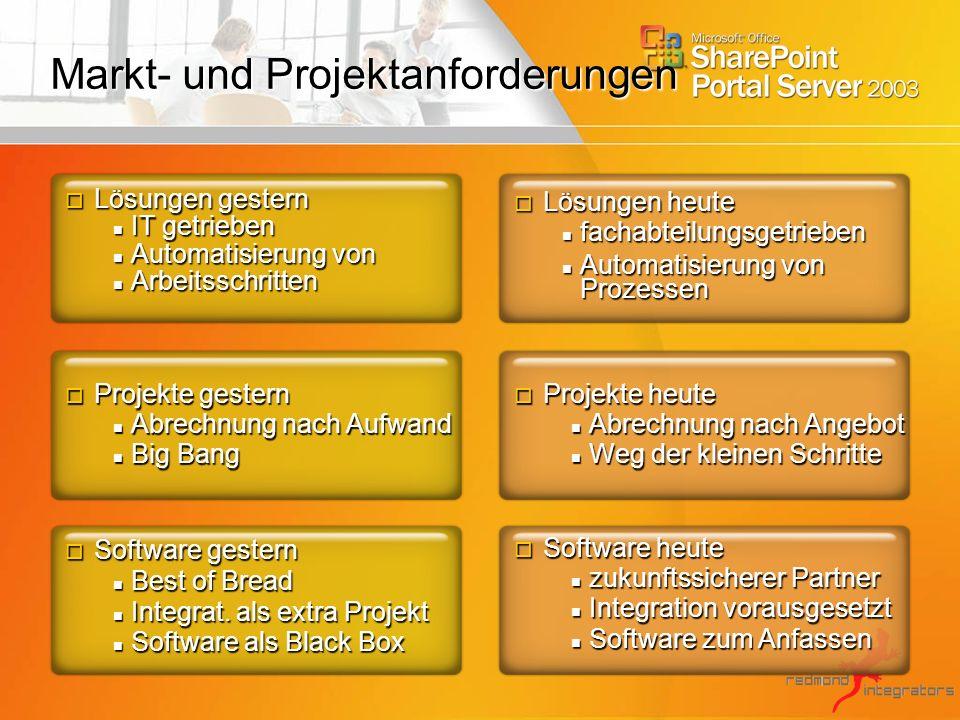 Beispiele allgemein Prozessuale Anforderungen Prozessuale Anforderungen Bestellprozesse, inkl.