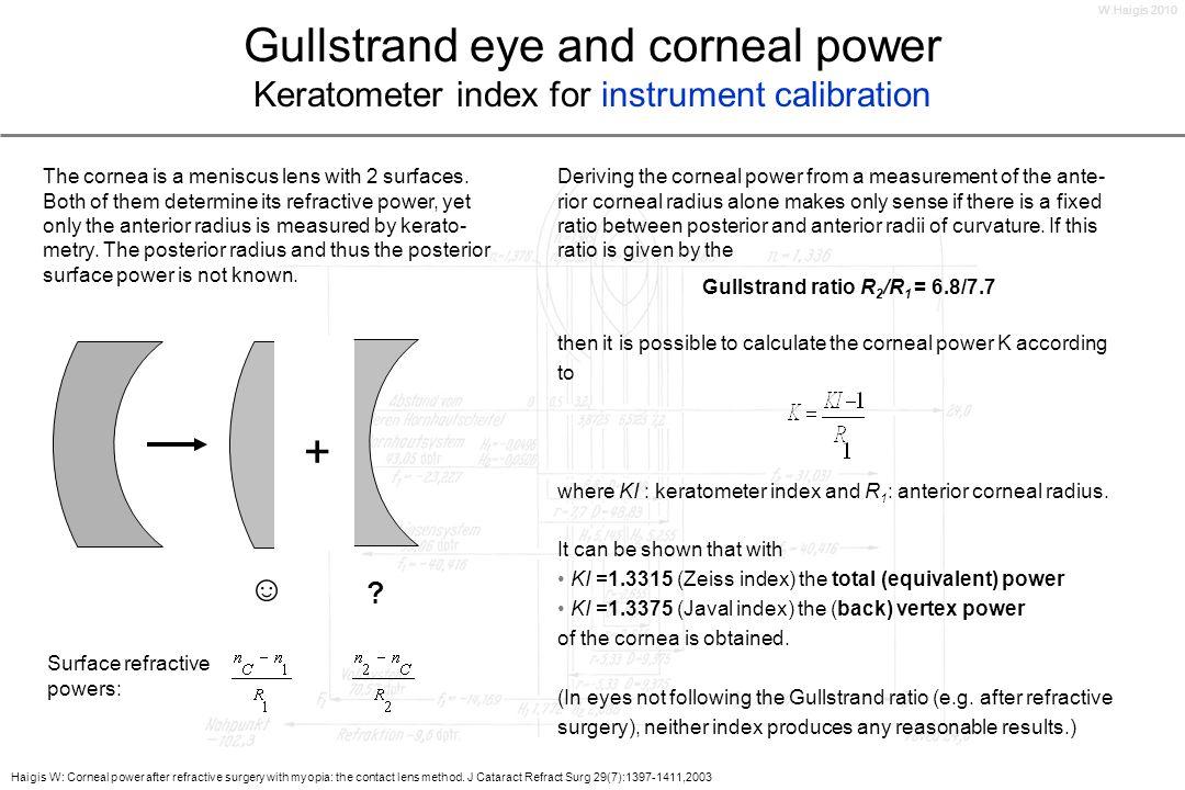 Hermann von Helmholtz 1821-1894 On the origin of the corneal data in the Gullstrand eye Methods H.