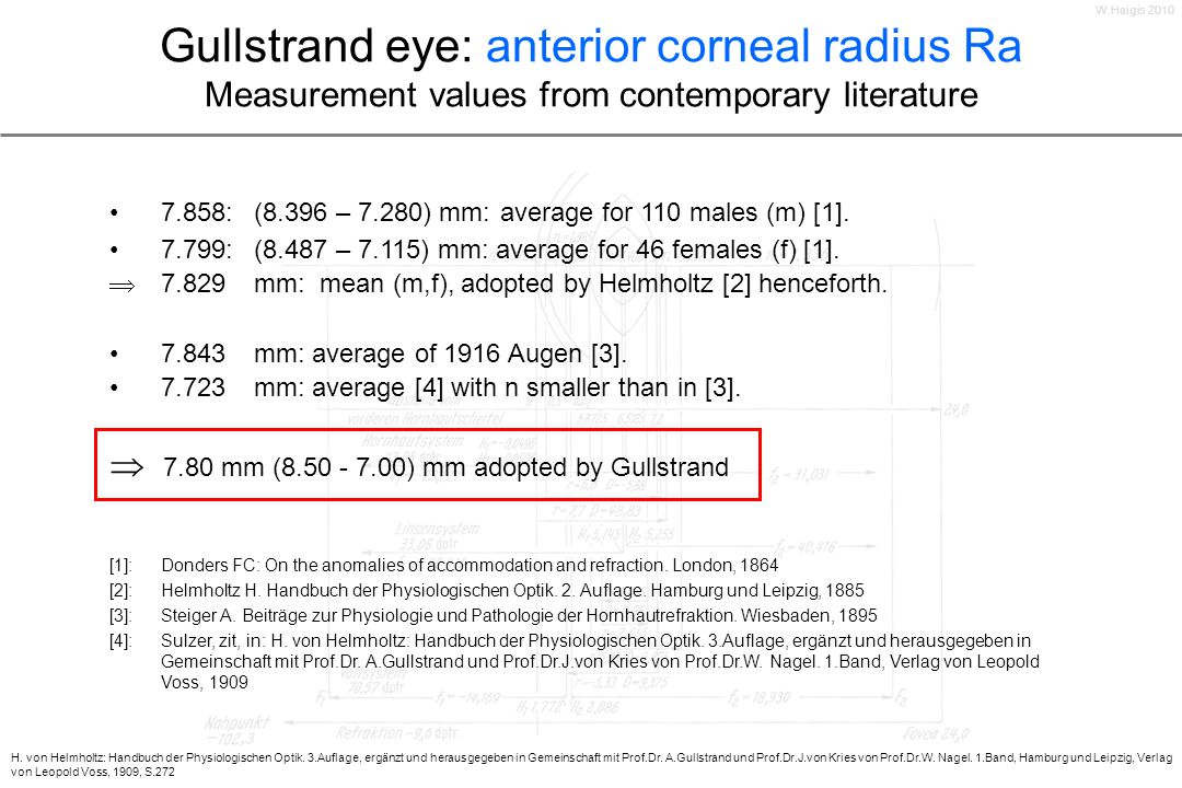 Gullstrand eye: posterior corneal radius Rp Gullstrands own measurements (n=6) #Ra/Rp Rp/Ra Rp [mm] *) 11.18220.8466.60 21.18110.8476.60 31.18640.8436.57 41.17340.8526.65 51.14860.8716.79 61.14270.8756.83 mean ± sd1.169 ± 0.0190.856 ± 0.0146.67 ± 0.11 Gullstrands measurements of the ratio Ra/Rp with a keratometer according to Blix: *) : calculated for Ra = 7.8 mm (selected by Gullstrand as ophthalmometric average of contemporary measurements) Tscherning, Lagrange et Valude.