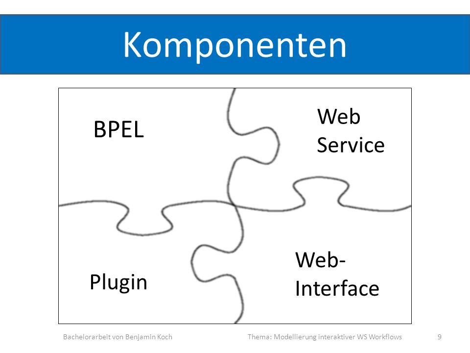 Komponenten Bachelorarbeit von Benjamin KochThema: Modellierung interaktiver WS Workflows 9 BPEL Web Service Plugin Web- Interface