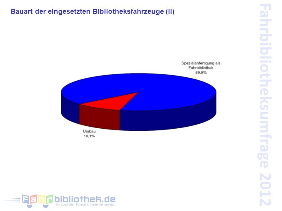 Fahrbibliotheksumfrage 2012 Bauart der eingesetzten Bibliotheksfahrzeuge (II)