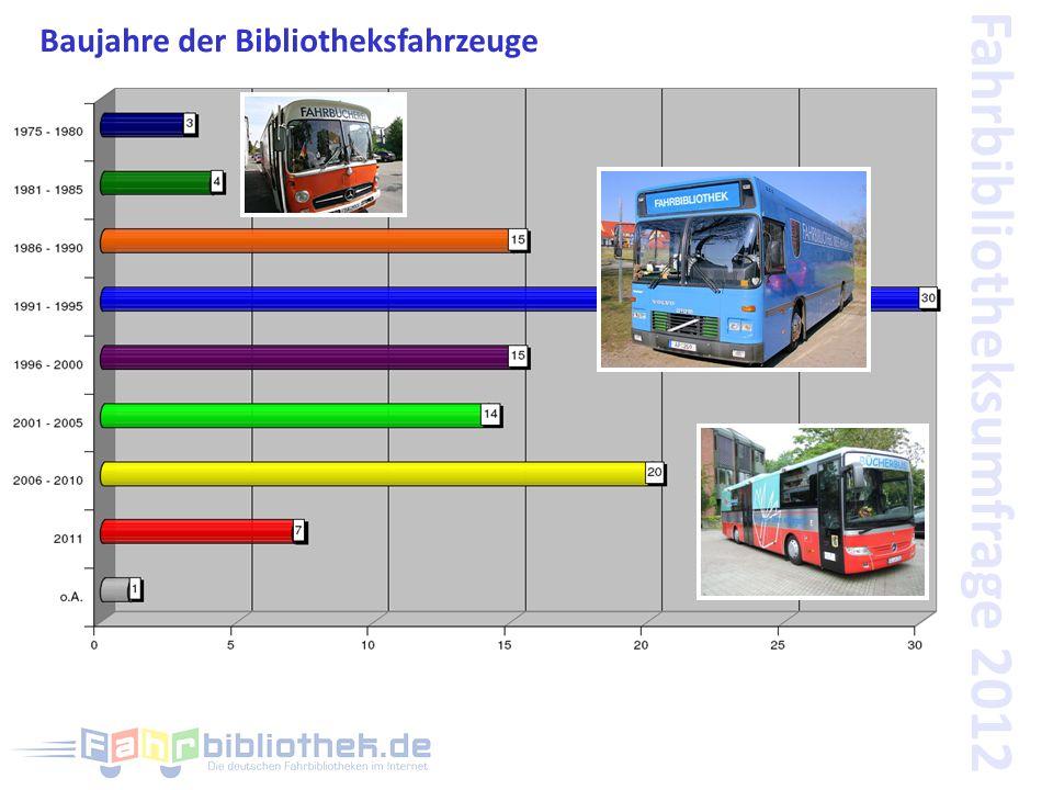 Fahrbibliotheksumfrage 2012 Baujahre der Bibliotheksfahrzeuge