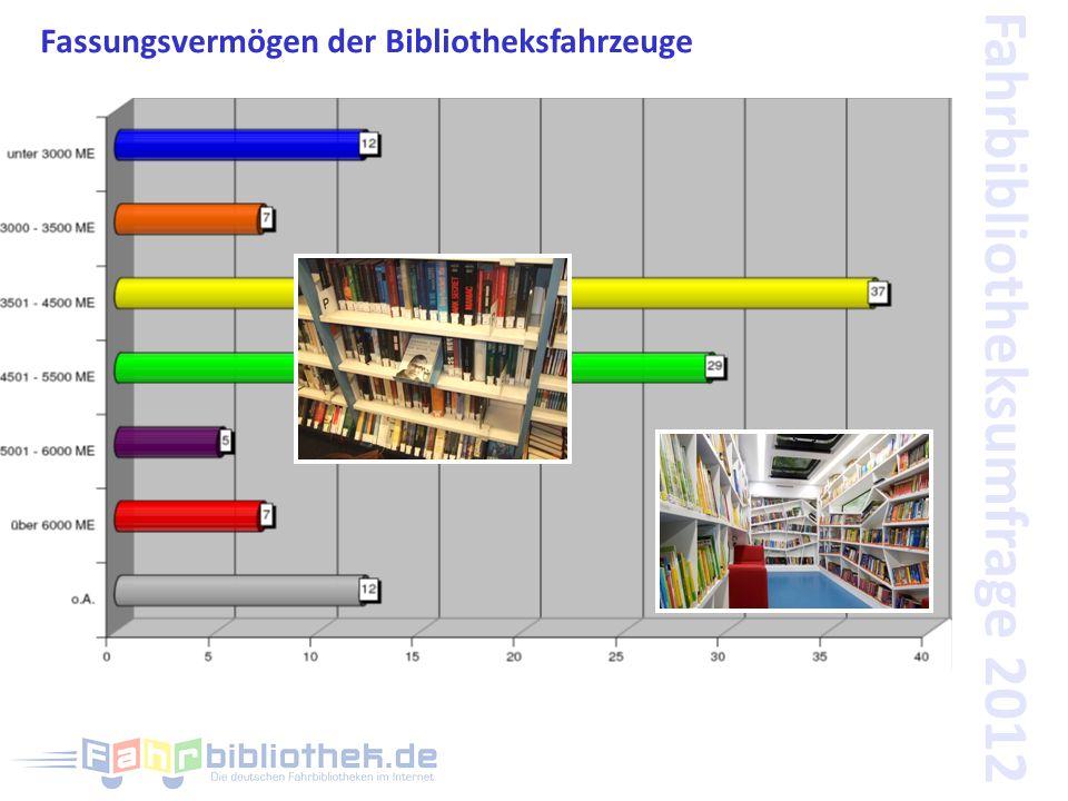 Fahrbibliotheksumfrage 2012 Fassungsvermögen der Bibliotheksfahrzeuge