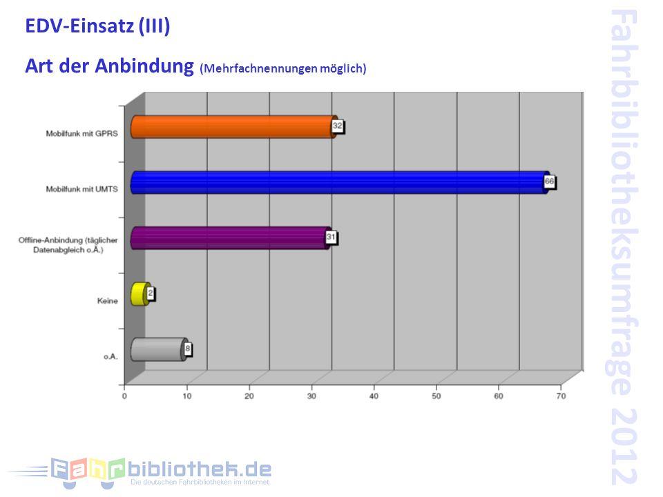 Fahrbibliotheksumfrage 2012 EDV-Einsatz (III) Art der Anbindung (Mehrfachnennungen möglich)