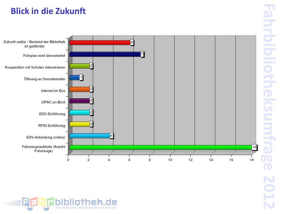 Fahrbibliotheksumfrage 2012 Blick in die Zukunft