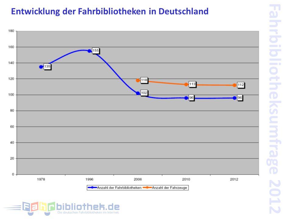 Fahrbibliotheksumfrage 2012 Entwicklung der Fahrbibliotheken in Deutschland