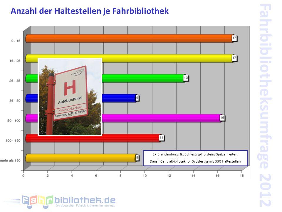 Fahrbibliotheksumfrage 2012 Anzahl der Haltestellen je Fahrbibliothek 1x Brandenburg, 8x Schleswig-Holstein.