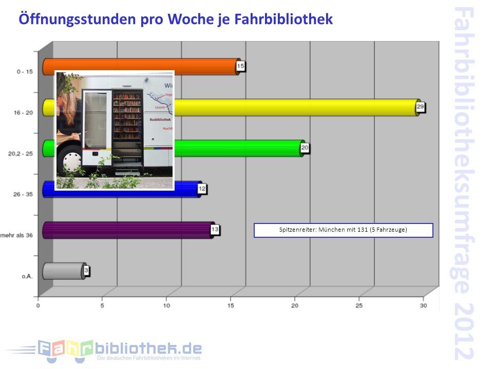 Fahrbibliotheksumfrage 2012 Öffnungsstunden pro Woche je Fahrbibliothek Spitzenreiter: München mit 131 (5 Fahrzeuge)