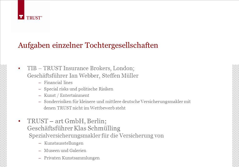Aufgaben einzelner Tochtergesellschaften TIB – TRUST Insurance Brokers, London; Geschäftsführer Ian Webber, Steffen Müller Financial lines Special ris