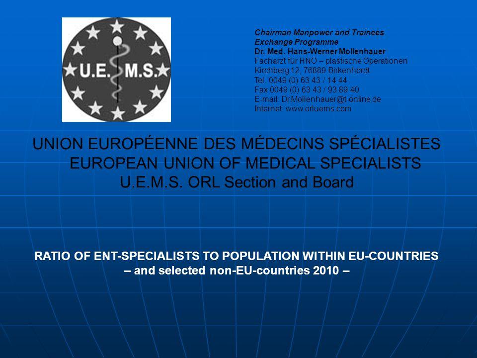 UNION EUROPÉENNE DES MÉDECINS SPÉCIALISTES EUROPEAN UNION OF MEDICAL SPECIALISTS U.E.M.S.