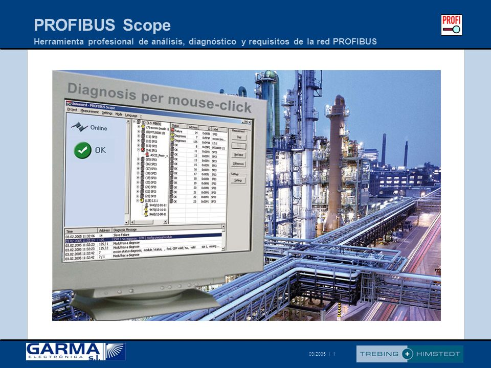 © Trebing & Himstedt 09/2005   2 Agenda Introducción PROFIBUS Diagnosis e Información Control y evaluación del diagnostico Control y evaluación de los telegramas Control y evaluación de las señales Hardware y Software
