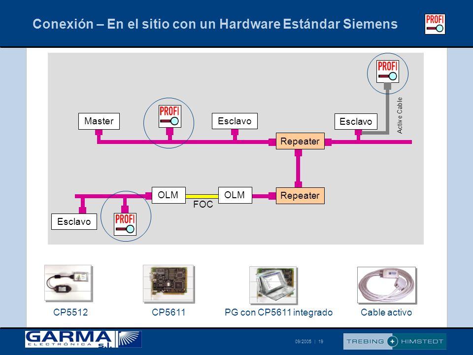 © Trebing & Himstedt 09/2005 | 19 Conexión – En el sitio con un Hardware Estándar Siemens Master Esclavo Active Cable Repeater OLM Esclavo Repeater FO