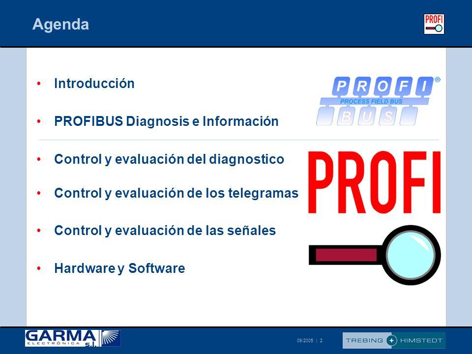 © Trebing & Himstedt 09/2005 | 2 Agenda Introducción PROFIBUS Diagnosis e Información Control y evaluación del diagnostico Control y evaluación de los