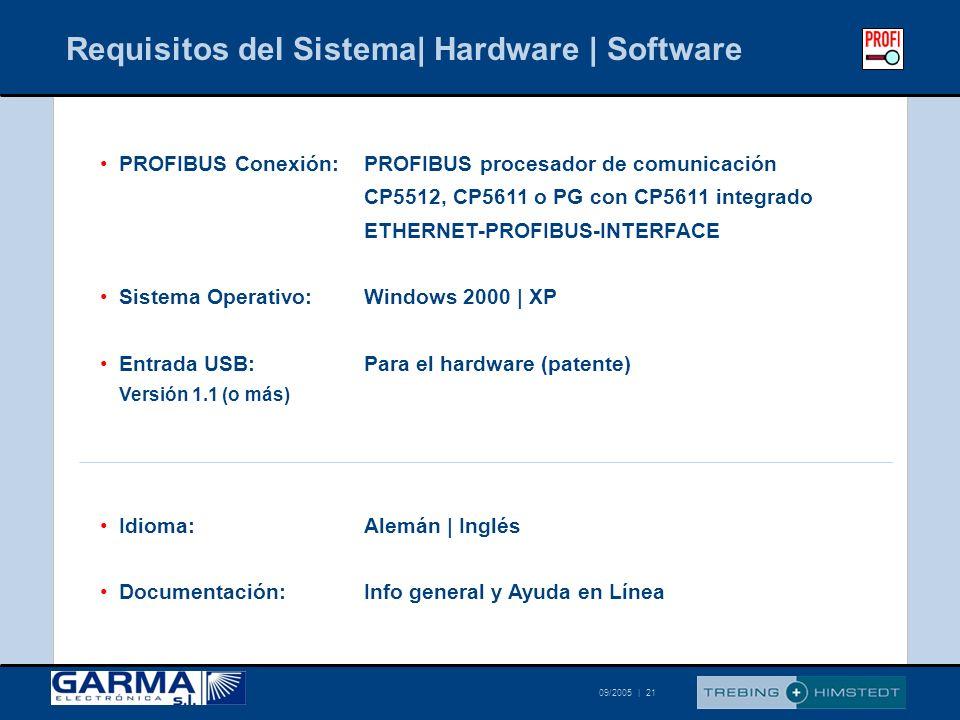 © Trebing & Himstedt 09/2005 | 21 Requisitos del Sistema| Hardware | Software PROFIBUS Conexión:PROFIBUS procesador de comunicación CP5512, CP5611 o P