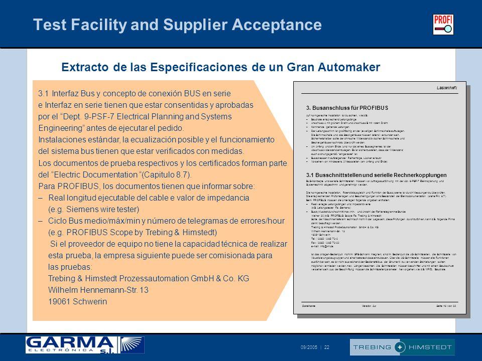 © Trebing & Himstedt 09/2005 | 22 Test Facility and Supplier Acceptance 3. Busanschluss für PROFIBUS Auf normgerechte Installation ist zu achten, wie