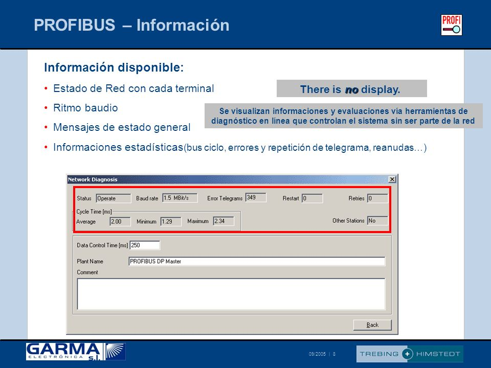 © Trebing & Himstedt 09/2005 | 8 PROFIBUS – Información Información disponible: Estado de Red con cada terminal Ritmo baudio Mensajes de estado genera