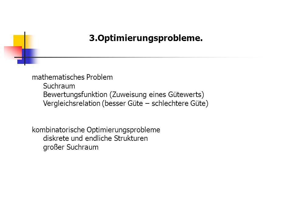 3.Optimierungsprobleme. mathematisches Problem Suchraum Bewertungsfunktion (Zuweisung eines Gütewerts) Vergleichsrelation (besser Güte – schlechtere G