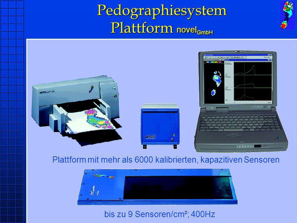 Pedographiesystem Plattform novel GmbH Plattform mit mehr als 6000 kalibrierten, kapazitiven Sensoren bis zu 9 Sensoren/cm²; 400Hz
