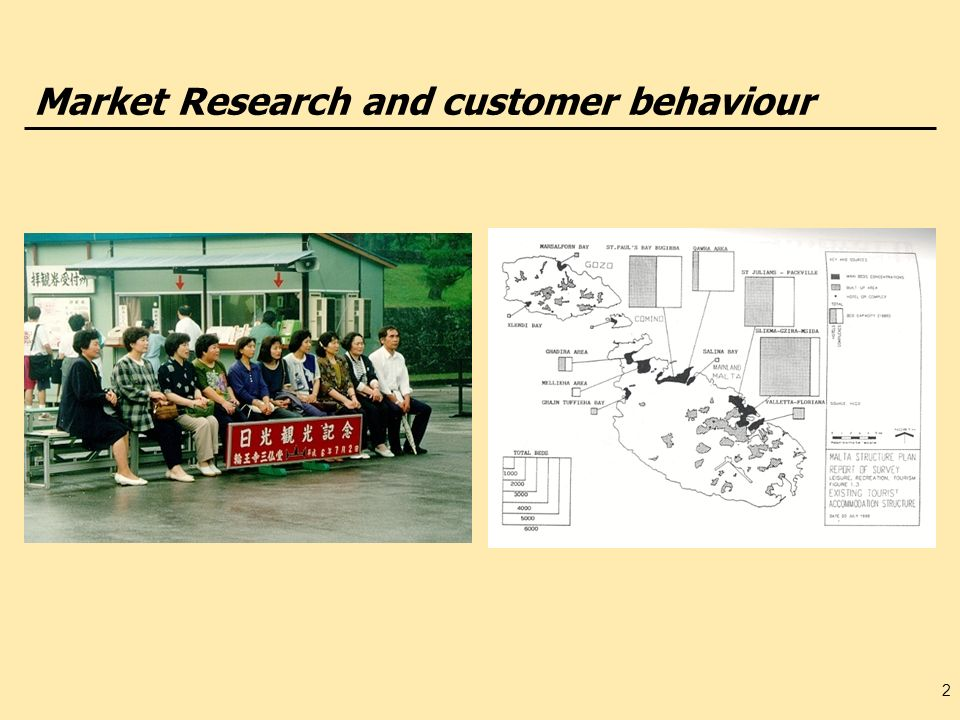 Market Research and customer behaviour 2