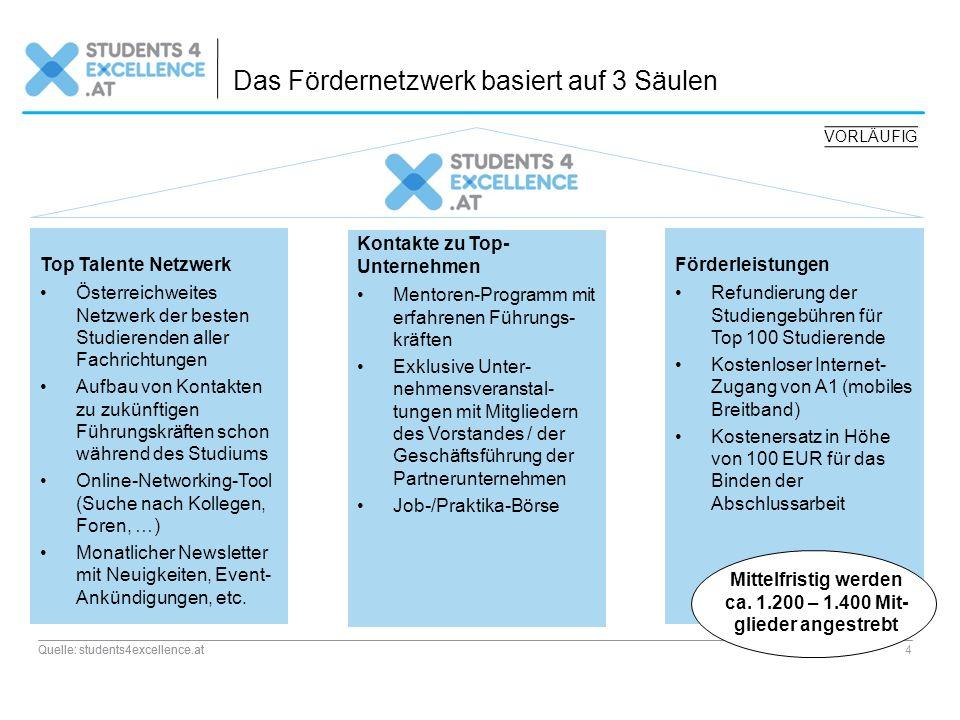 Das Fördernetzwerk basiert auf 3 Säulen Quelle: students4excellence.at4 Refundierung der Studiengebühren für Top 100 Studierende Kostenloser Internet-
