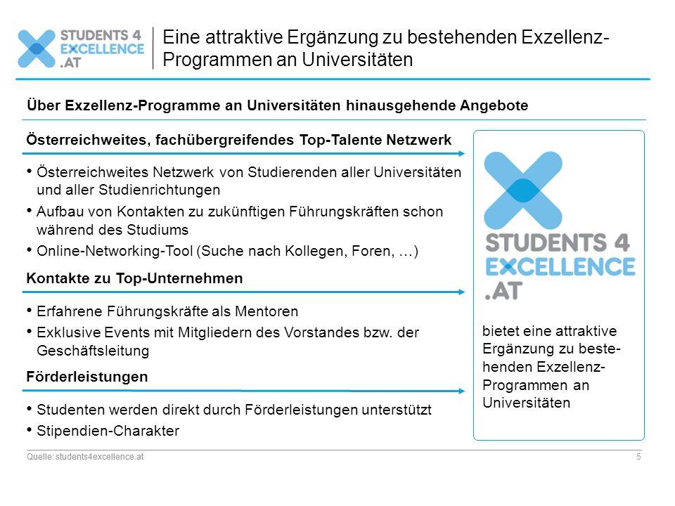 Aufnahmekriterien Studierende an österreichischen Universitäten und Fachhoch- schulen (unabhängig von Studienrichtung und Nationalität) Bis zum vollendeten 27.