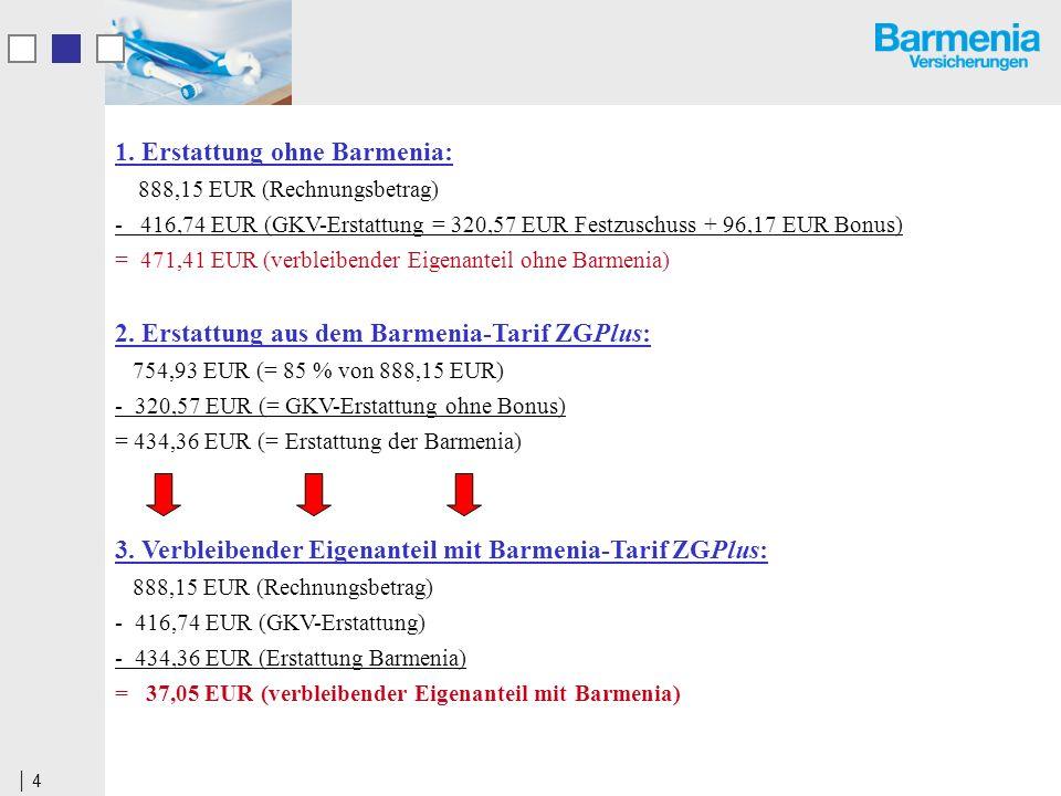 4 1. Erstattung ohne Barmenia: 888,15 EUR (Rechnungsbetrag) - 416,74 EUR (GKV-Erstattung = 320,57 EUR Festzuschuss + 96,17 EUR Bonus) = 471,41 EUR (ve