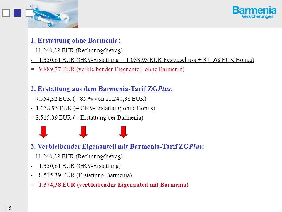 6 1. Erstattung ohne Barmenia: 11.240,38 EUR (Rechnungsbetrag) - 1.350,61 EUR (GKV-Erstattung = 1.038,93 EUR Festzuschuss + 311,68 EUR Bonus) = 9.889,