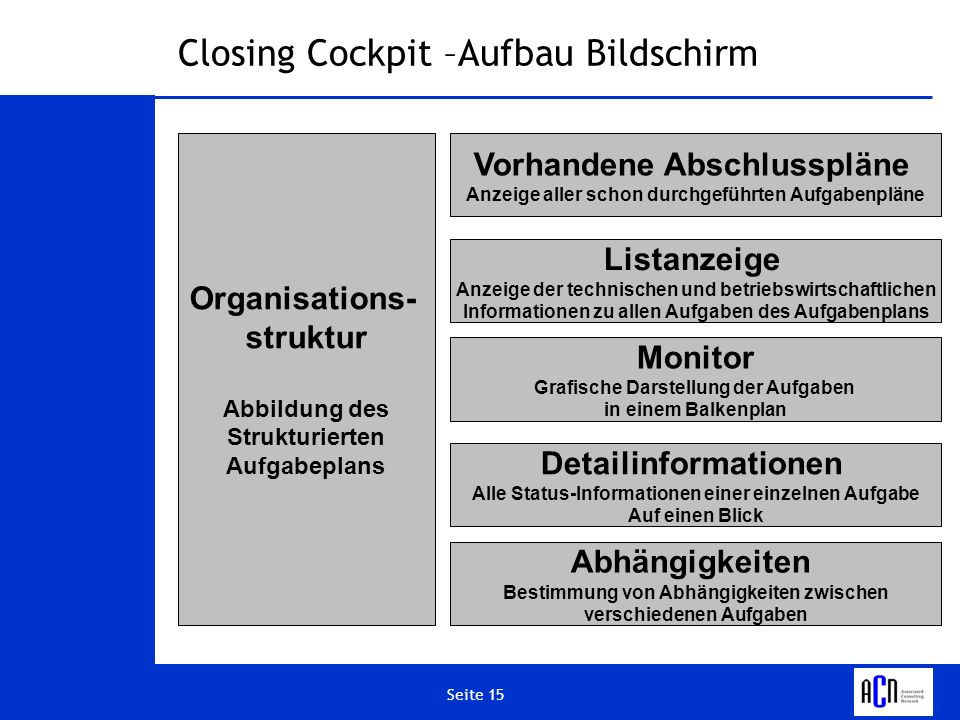 Seite 15 Closing Cockpit –Aufbau Bildschirm Organisations- struktur Abbildung des Strukturierten Aufgabeplans Vorhandene Abschlusspläne Anzeige aller