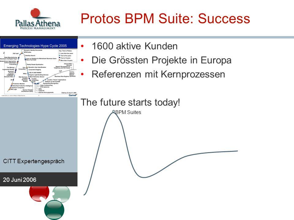 CITT Expertengespräch 20 Juni 2006 BPM Suites BPM Suite Pallas Athena Protos BPM Suite: Success 1600 aktive Kunden Die Grössten Projekte in Europa Ref