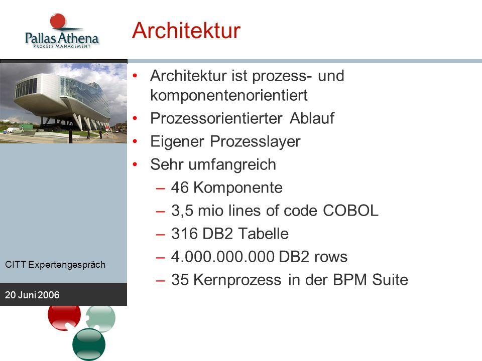 CITT Expertengespräch 20 Juni 2006 Architektur Architektur ist prozess- und komponentenorientiert Prozessorientierter Ablauf Eigener Prozesslayer Sehr