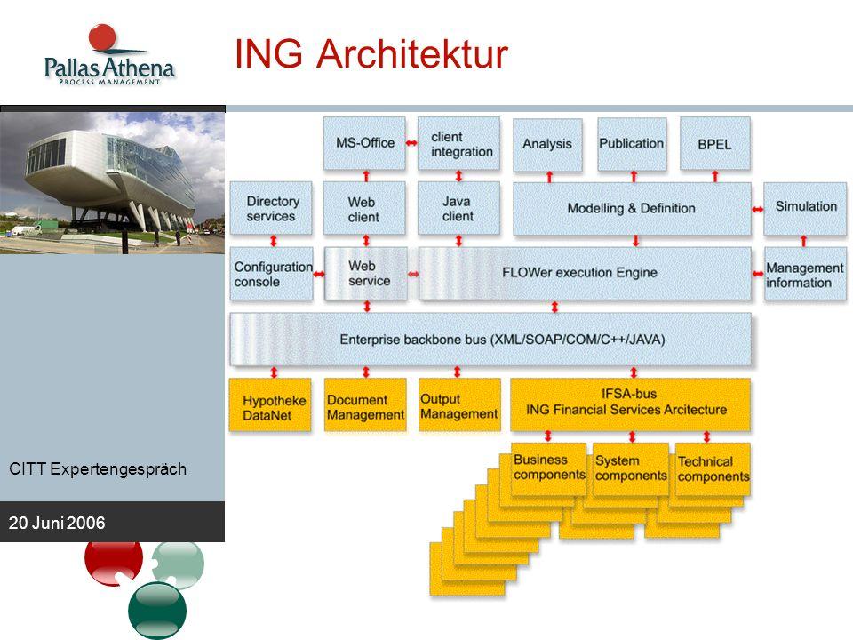 CITT Expertengespräch 20 Juni 2006 ING Architektur