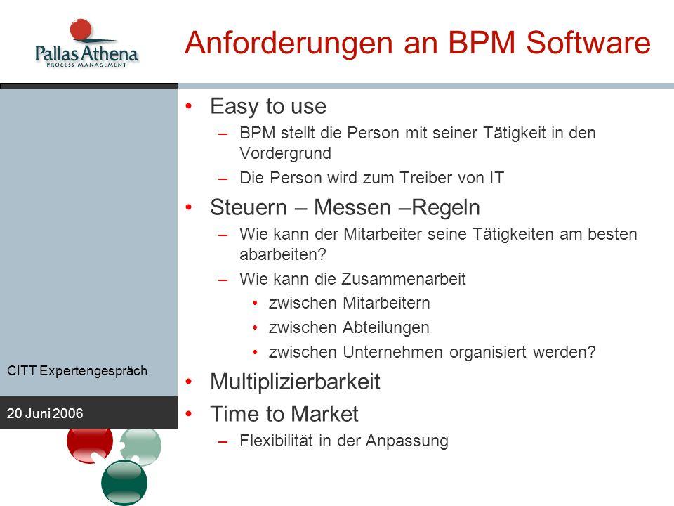 CITT Expertengespräch 20 Juni 2006 Anforderungen an BPM Software Easy to use –BPM stellt die Person mit seiner Tätigkeit in den Vordergrund –Die Perso