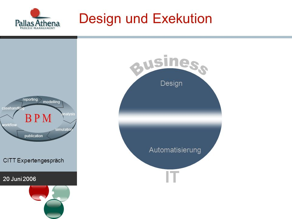 CITT Expertengespräch 20 Juni 2006 Design und Exekution Design Automatisierung IT modelling analysis publication simulation workflow casehandling repo