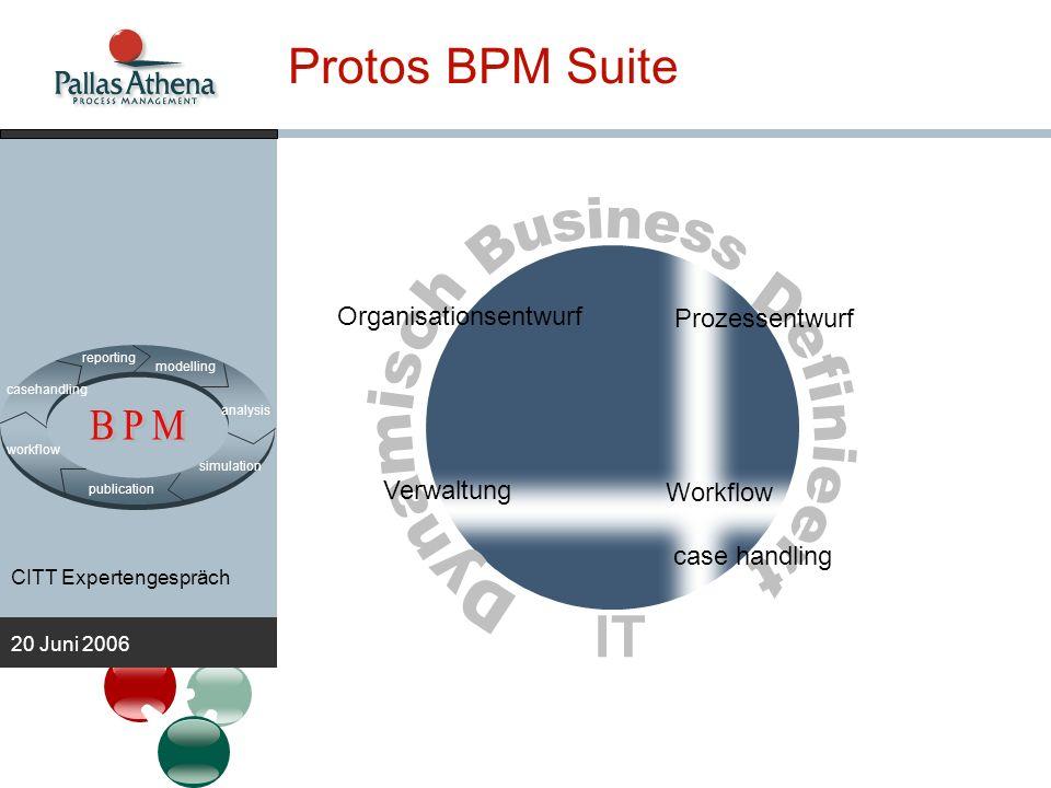 CITT Expertengespräch 20 Juni 2006 Protos BPM Suite modelling analysis publication simulation workflow casehandling reporting IT Organisationsentwurf