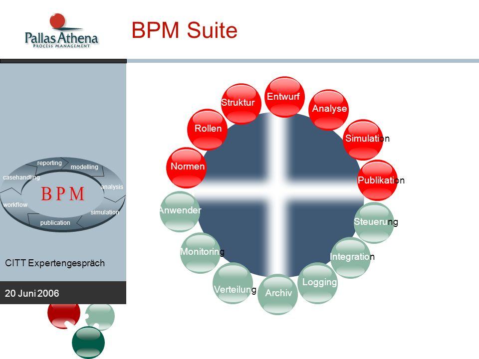 CITT Expertengespräch 20 Juni 2006 BPM Suite modelling analysis publication simulation workflow casehandling reporting Monitoring Verteilung Anwender