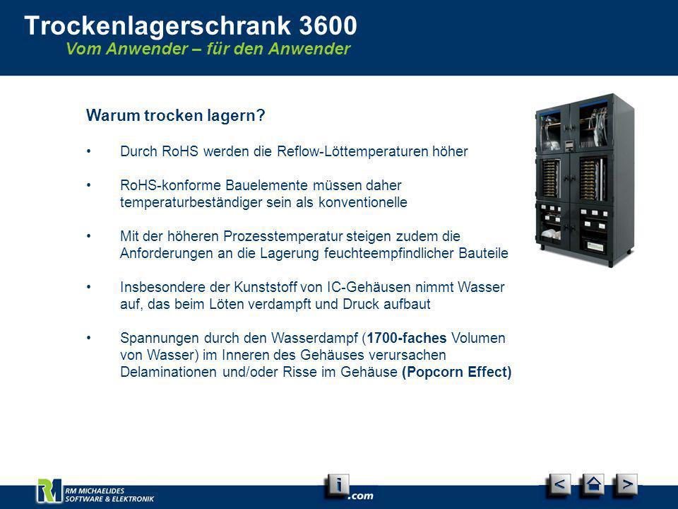 Vom Anwender – für den Anwender Trockenlagerschrank 3600 Warum trocken lagern? Durch RoHS werden die Reflow-Löttemperaturen höher RoHS-konforme Bauele