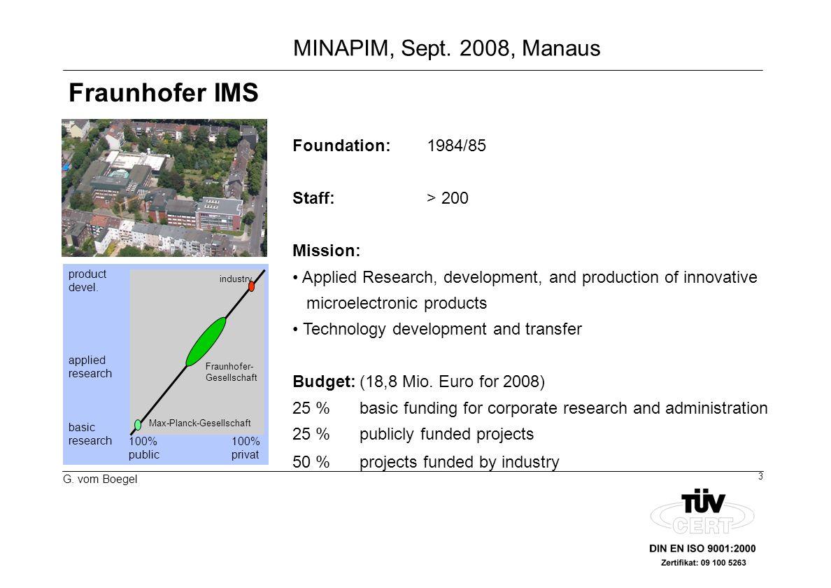 14 G. vom Boegel MINAPIM, Sept. 2008, Manaus Active Tire-Pressure Transponder System
