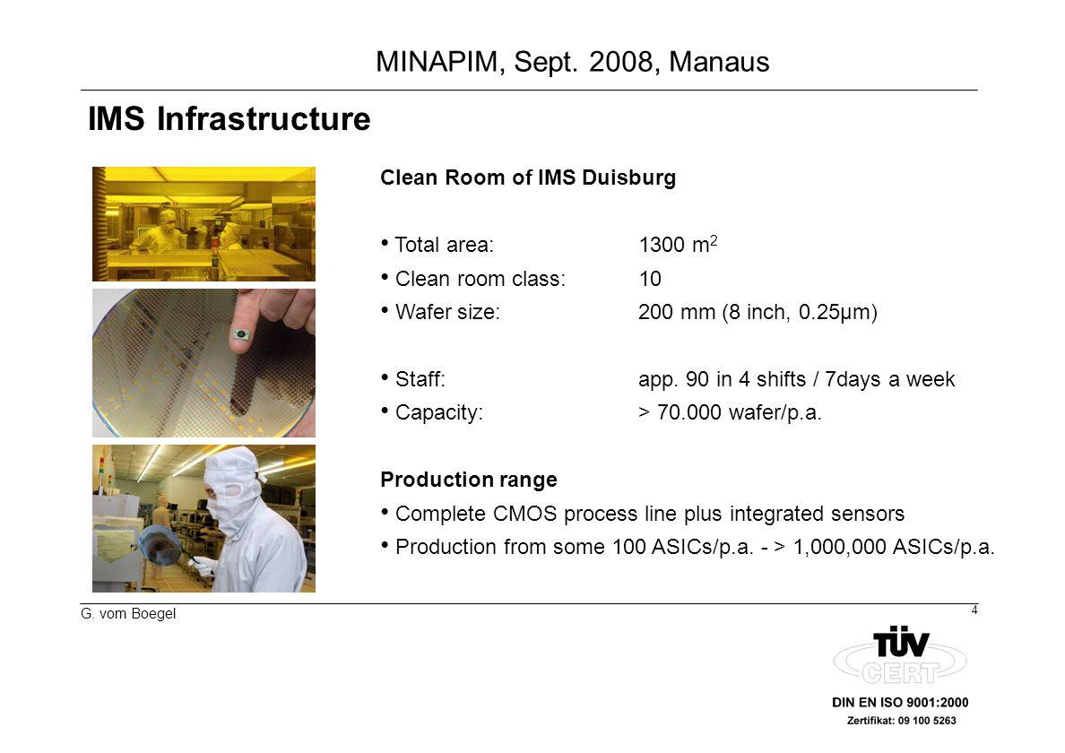 15 G. vom Boegel MINAPIM, Sept. 2008, Manaus Reader Active Tire Pressure Transponder System
