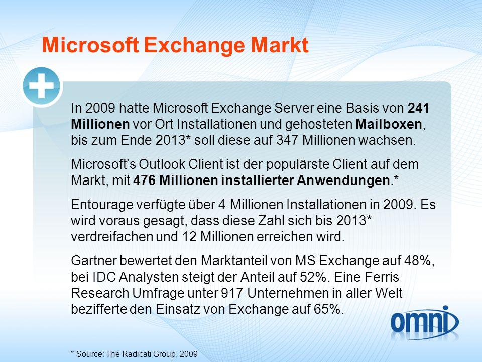 Microsoft Exchange Markt In 2009 hatte Microsoft Exchange Server eine Basis von 241 Millionen vor Ort Installationen und gehosteten Mailboxen, bis zum