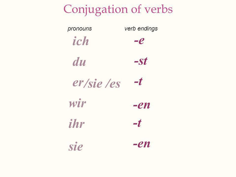 ich du er -e -st -t wir ihr sie -en -t -en Sie Conjugation of verbs sie /sie /es pronounsverb endings