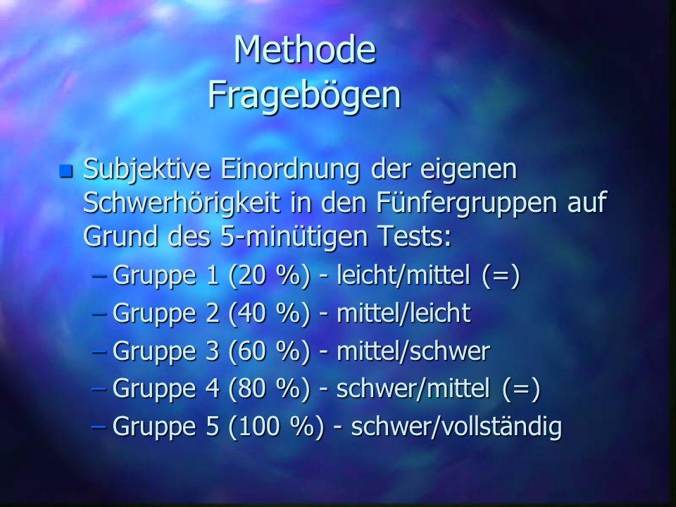 Methode Fragebögen n Subjektive Einordnung der eigenen Schwerhörigkeit in den Fünfergruppen auf Grund des 5-minütigen Tests: –Gruppe 1 (20 %) - leicht